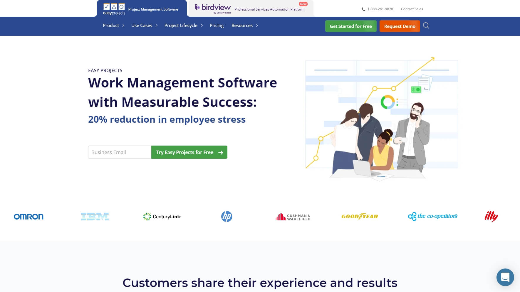 Easy Projects - Project Management Tool